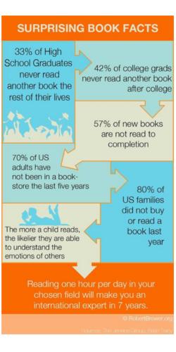Book facts... Untitl10