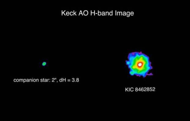 KIC 8462852: l'étoile qui pourrait prouver la présence d'intelligence extraterrestre! Ad_18410