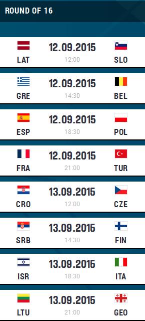 5-20 Septiembre - Eurobasket masculino Diecis10