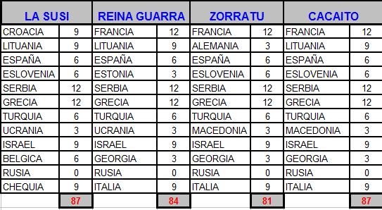 5-20 Septiembre - Eurobasket masculino Euroba14