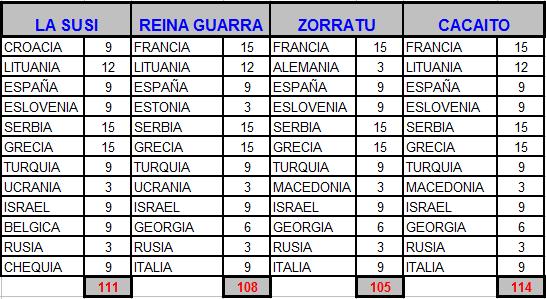 5-20 Septiembre - Eurobasket masculino Euroba15
