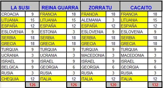 5-20 Septiembre - Eurobasket masculino Euroba16