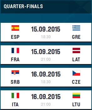 5-20 Septiembre - Eurobasket masculino Euroba17