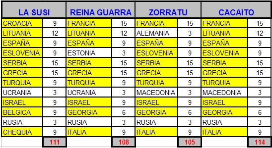 5-20 Septiembre - Eurobasket masculino Fasegr10