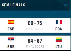 5-20 Septiembre - Eurobasket masculino Partid10