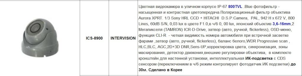регистраторы и камеры Cam-o-10
