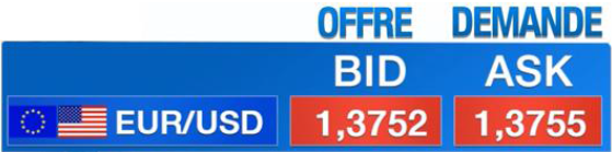 Pips, Spread & Cotation Forex Screen13