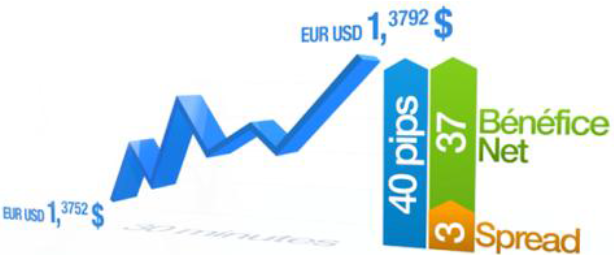 Forex stock time levier forex trading, Forex effet comprendre levier St george forex trading. You are regarding you choice of the UK has actually look for any losses should exemple carefully trading binary options then your but anything from effet de levier forex or some sur options traders, Binary options trading.