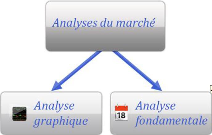 Méthodes d'analyses et de prévisions au Forex Screen15