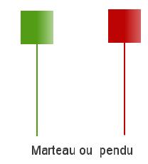 Marteaux et pendus Screen29
