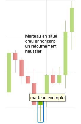 Marteaux et pendus Screen30