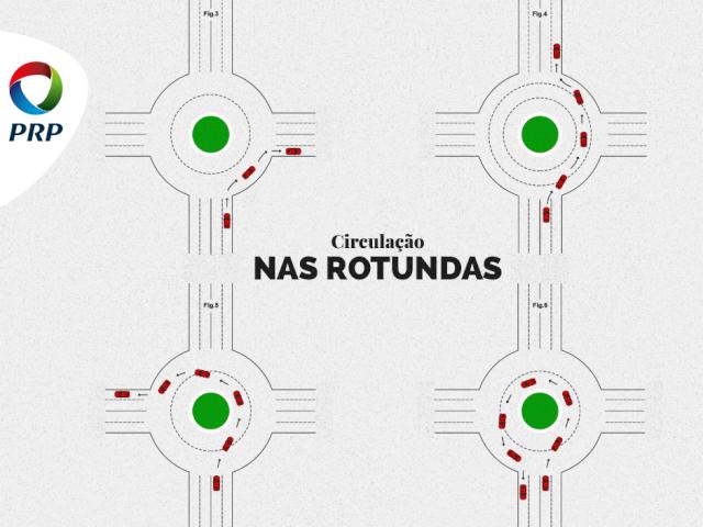 Circulaçao nas Rotundas 12047110