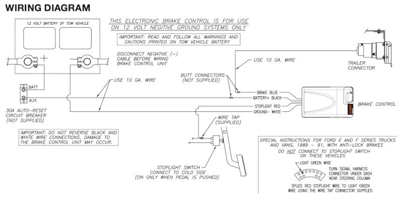 Controleur de freins et c blage - Controle de l installation electrique ...