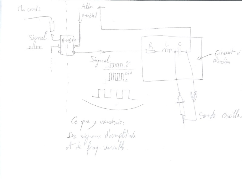 Signal de sortie générateur de fréquences sale Schyma12