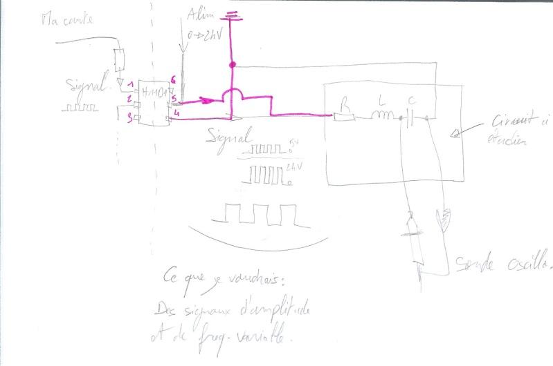 Signal de sortie générateur de fréquences sale Schyma13