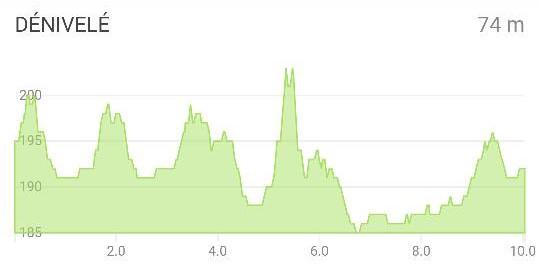 10 km Marche Longeville en barrois (55) 11215110
