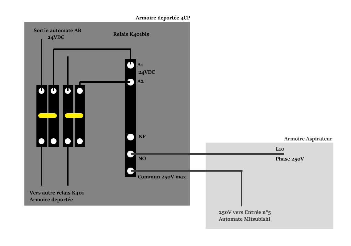 Interrogation sur prise de mesure Schema13