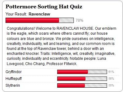 Quelle serait votre maison dans Harry Potter ? Harry_10