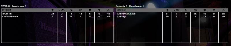Dn vs PGO (2v2) WIN 112