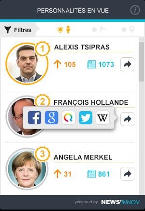 Press' Innov lance le Top Acteurs avec la technologie Antidot Image11