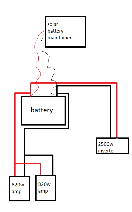 Question about battery cables Schema10