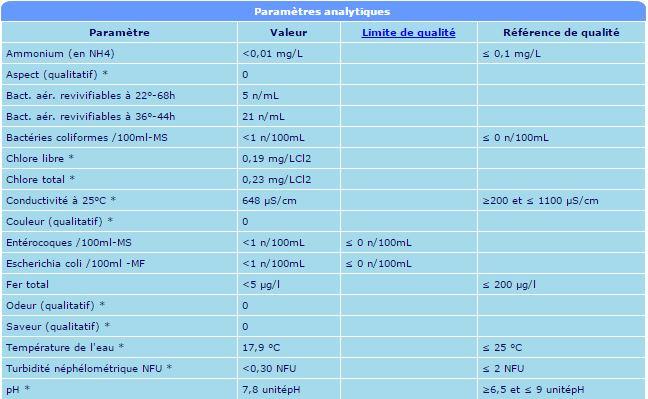 Lancement 30L nano (Crevettes + microfish si possible) Captur10