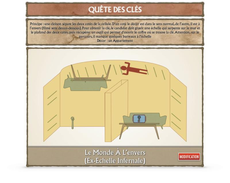 Débat ÉPREUVES ET AVENTURES (Nouvelles idées, Modifications...) - Fort Boyard 2020 Monde_10