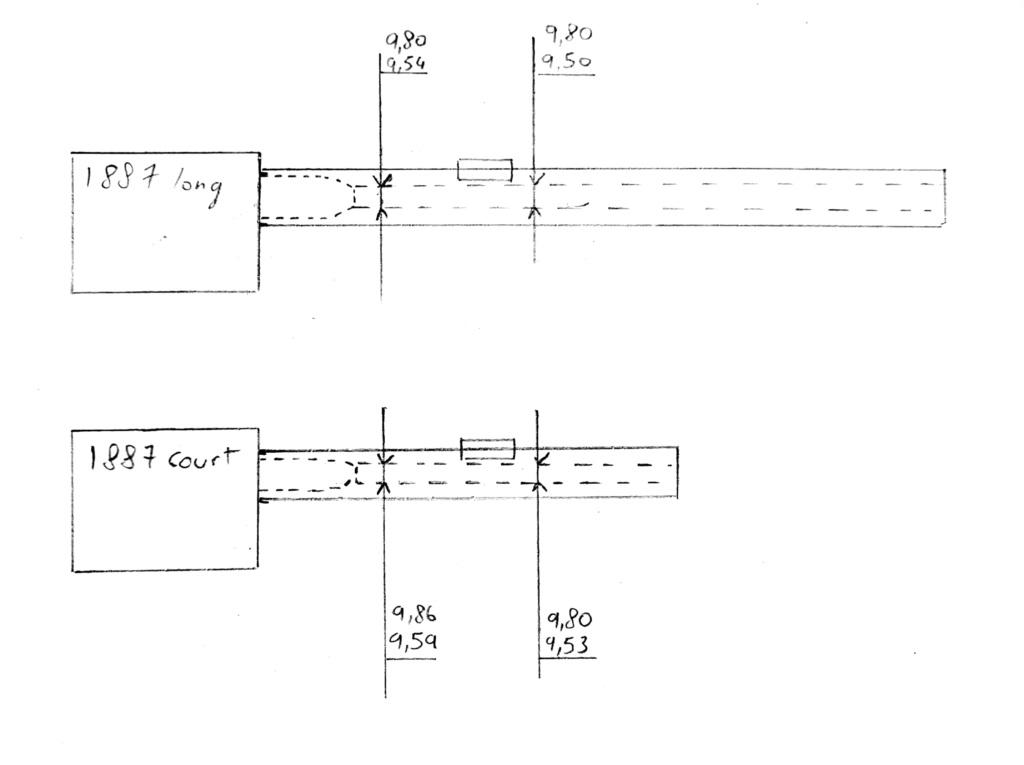 recharger du 9.5x60r mauser 1887  - Page 3 Nouvea10