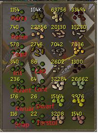 99 Theiving & Loot Loot210