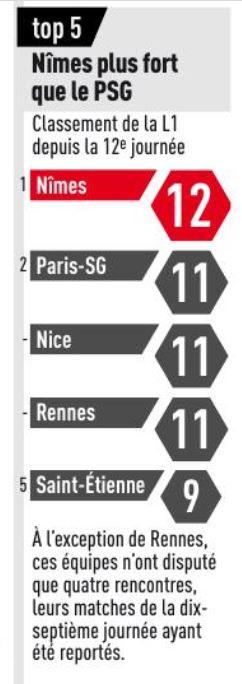 Championnat de Ligue 1 Conforama : J 18 / NO-LOSC  - Page 2 Img_8424