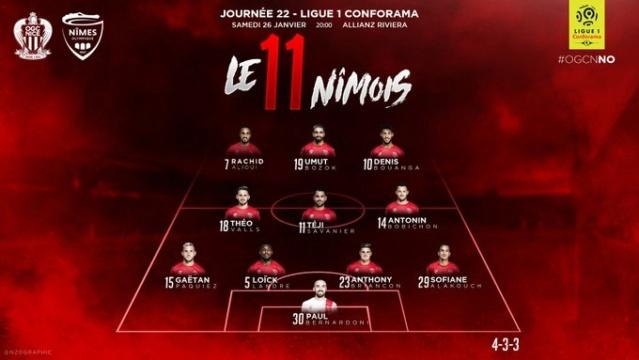 Championnat de Ligue 1 Conforama - J 22 - OGCN / NO  Img_8725