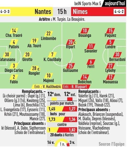 24e JOURNÉE DE LIGUE 1 CONFORAMA : FC NANTES - NIMES OLYMPIQUE  - Page 2 Img_8755