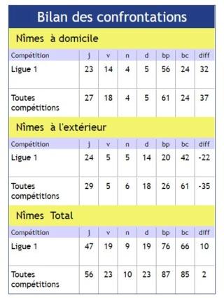 27EME JOURNÉE DE LIGUE 1 CONFORAMA : NO - SRFC Img_8859