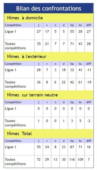 29 EME JOURNEE DE LIGUE 1 CONFORAMA : NÎMES OLYMPIQUE - RACING CLUB DE STRASBOURG ALSACE  Img_8924