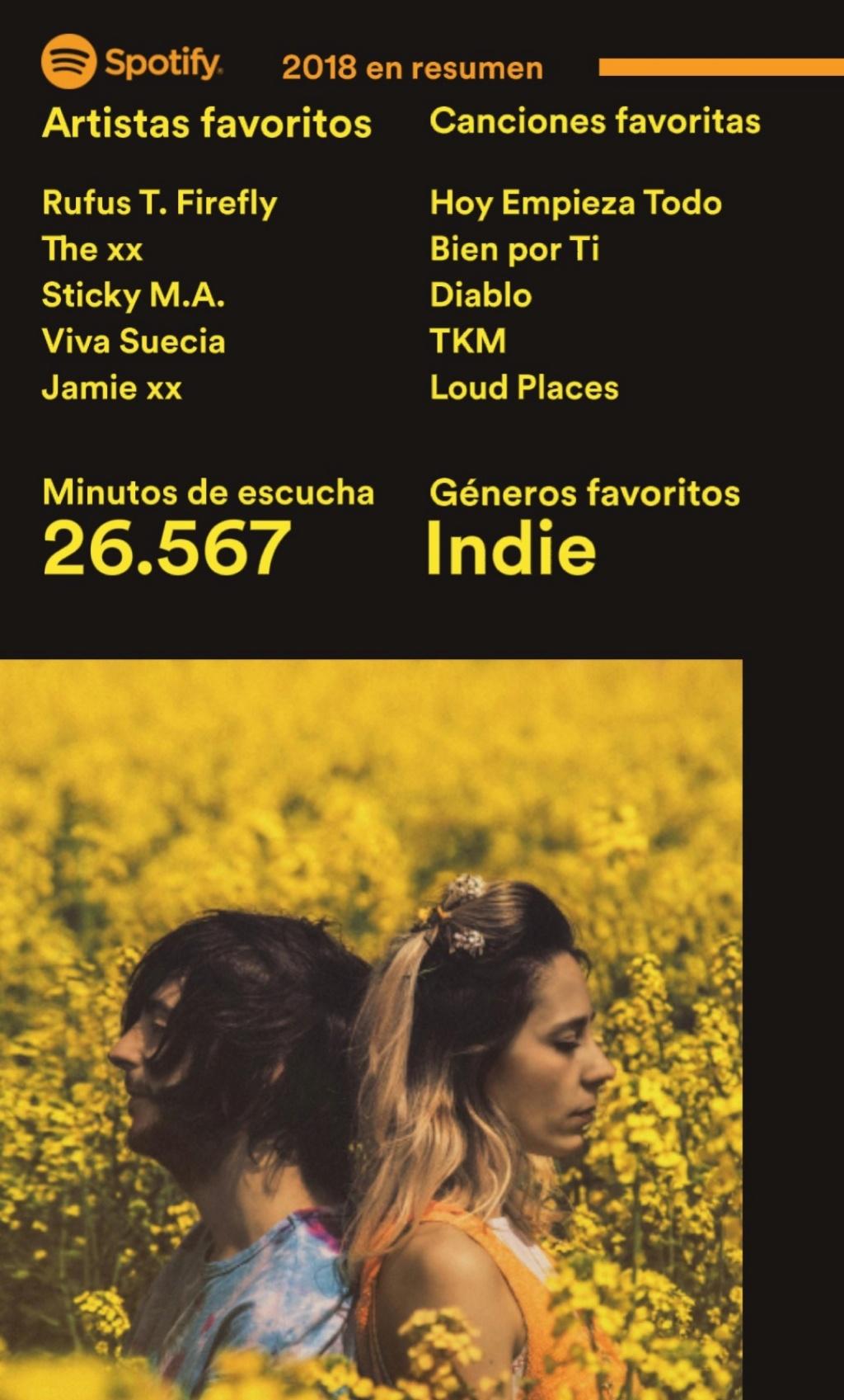 Tu resumen anual en Spotify - ¿Te atreves a compartirlo con el foro? Img_2012