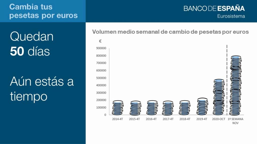 2020, que pasará con los billetes de pesetas? - Página 4 Emicyn10