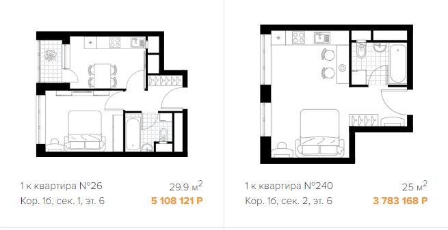 Ожидается продажа новых корпусов с квартирами меньшей площади - Страница 4 888810