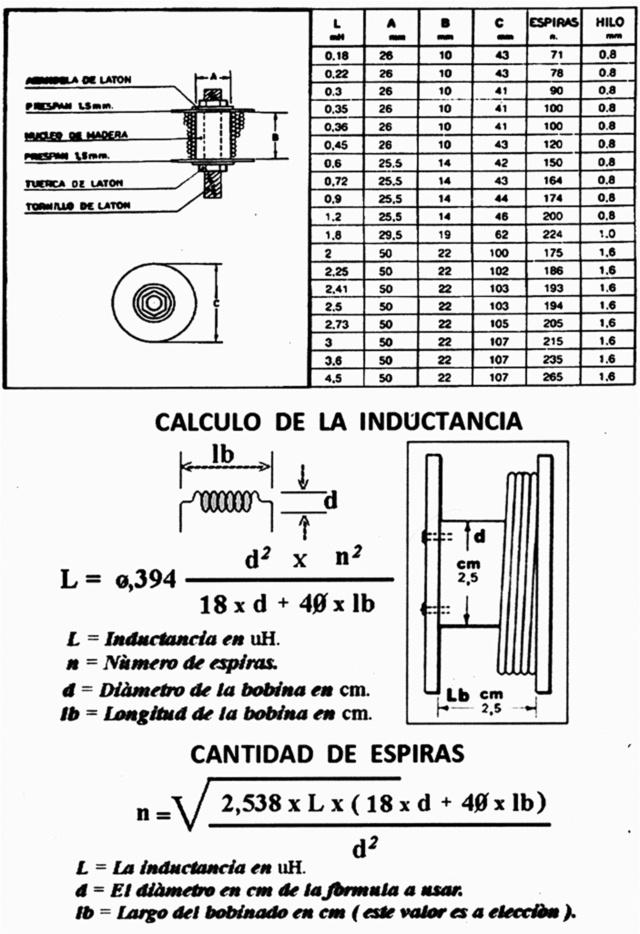 FORMULA Formul10