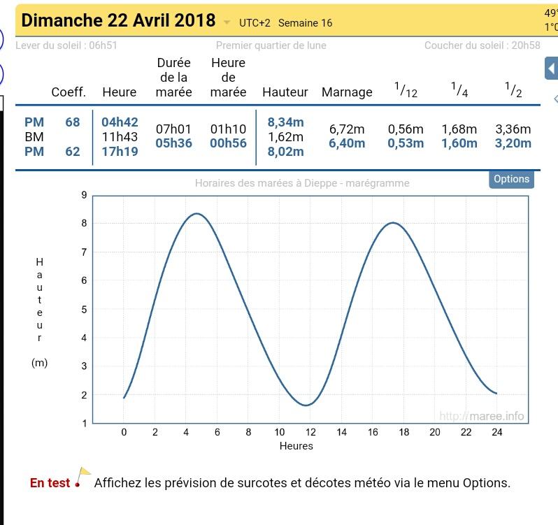 [ Dimanche 22 avril 2018 ] Barentin Veule les roses 20180312