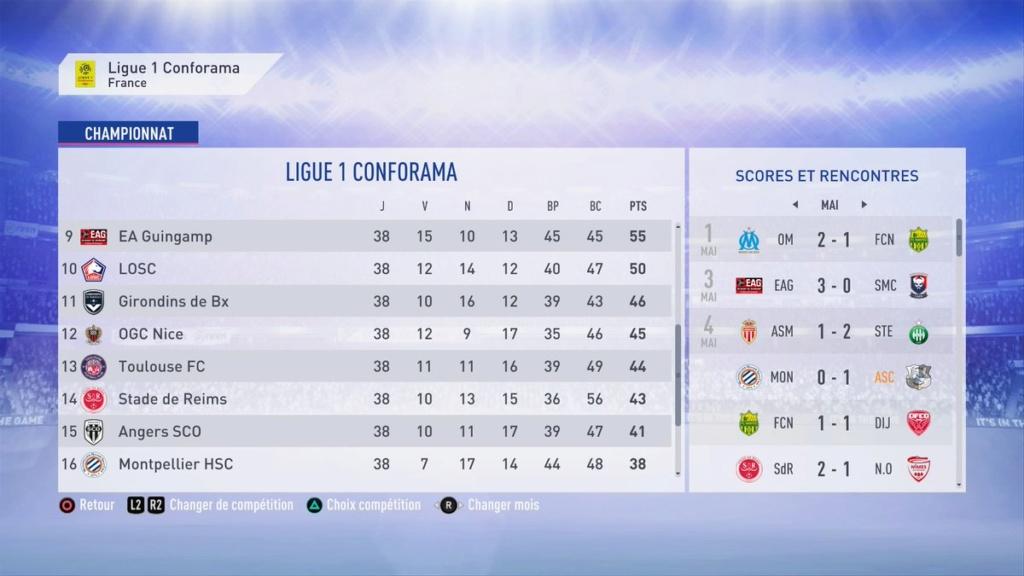Saison 2018-2019 Amiens SC Do_4ds10
