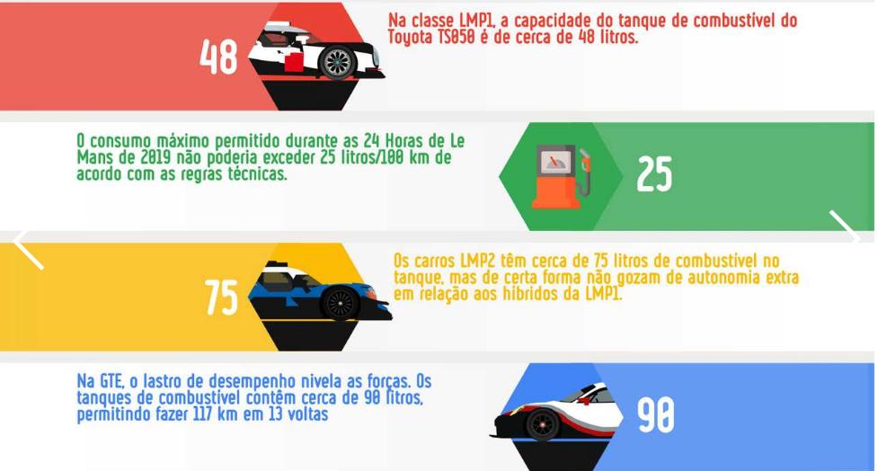 A fascinante logística de 270 mil litros de combustível para as 24 Horas de Le Mans 410