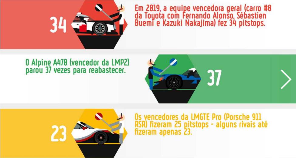 A fascinante logística de 270 mil litros de combustível para as 24 Horas de Le Mans 510