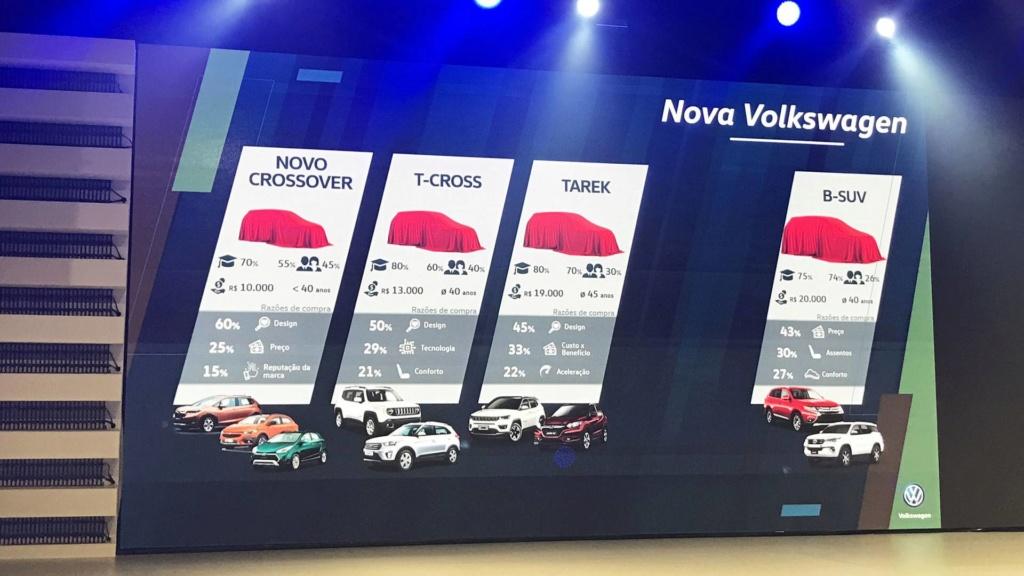 Volkswagen T-Sport deve ser o nome do crossover do Polo Suvs-v10