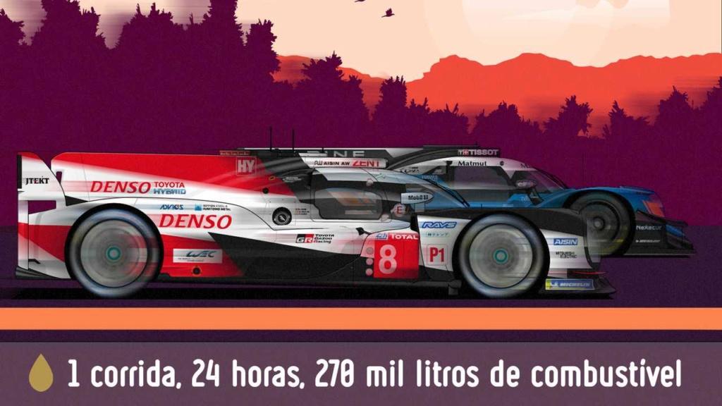 A fascinante logística de 270 mil litros de combustível para as 24 Horas de Le Mans Total-10