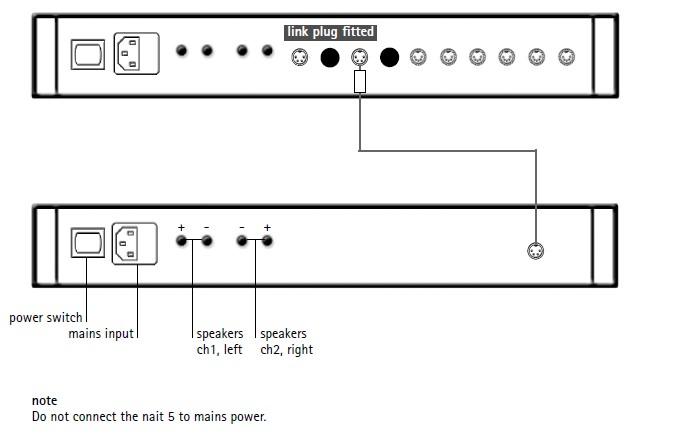 Biamplificar Annota11