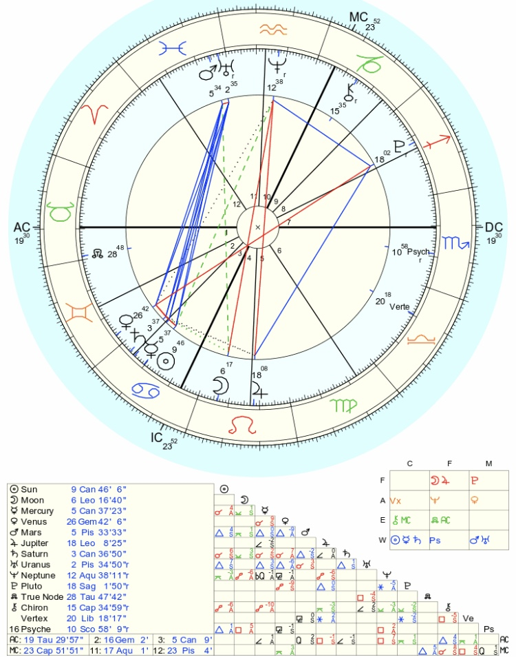Mars en signe d'eau - Page 2 4544b910