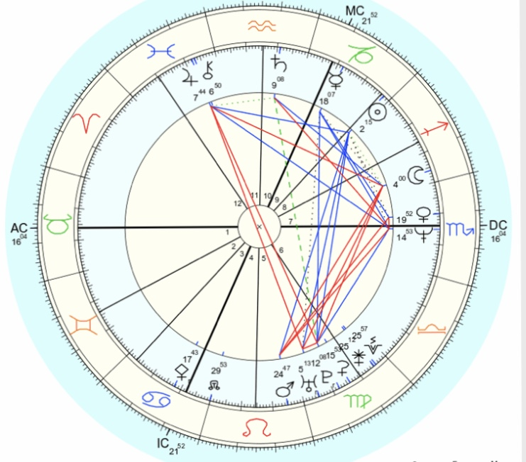Quintile Junon et Vesta 7c66a310