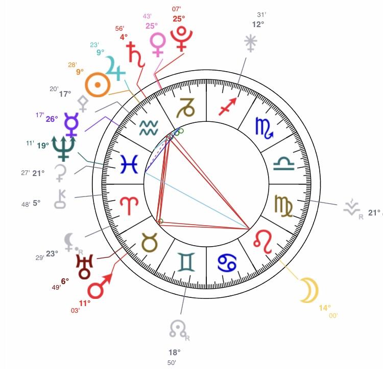 uranus - Cycle Jupi-Saturne carré Uranus* - Page 2 7f7f4a10