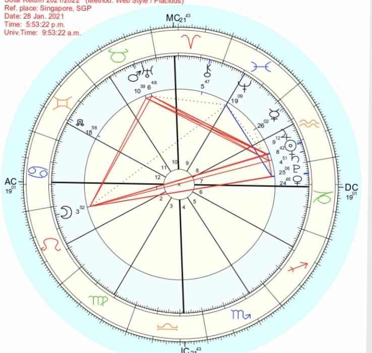 mars - Mars + Uranus 2021 9092de10