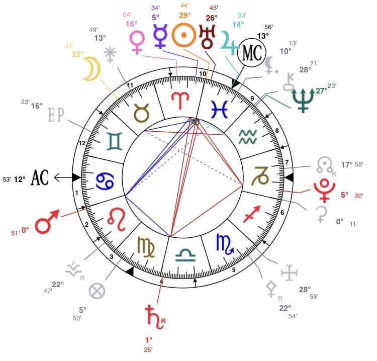 uranus - Cycle Jupi-Saturne carré Uranus* - Page 2 Be96bb10